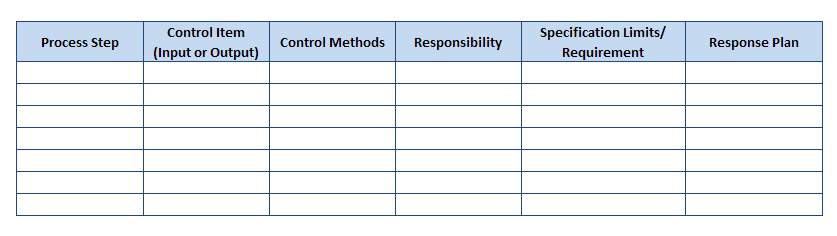 Six sigma dmaic control phase ocap table out of control action plan table maxwellsz