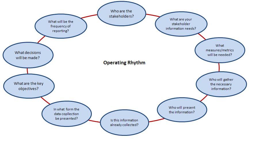 six sigma control chart pdf