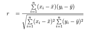 Figure 2: Strength of Correlation Formula