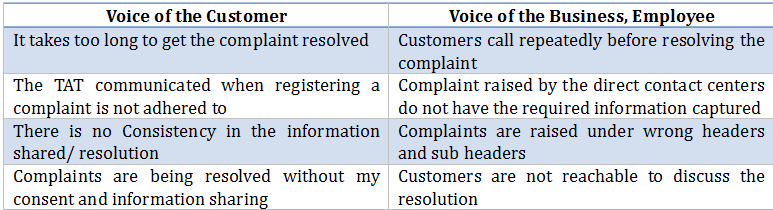Voice of the Customer and Voice of the Business, Employee Examples