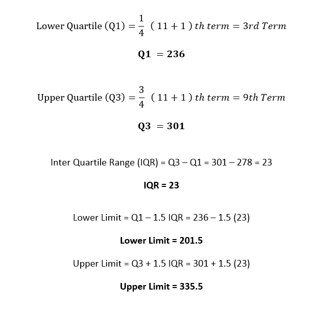 Box Plot Diagram to identify Outliers Lower2