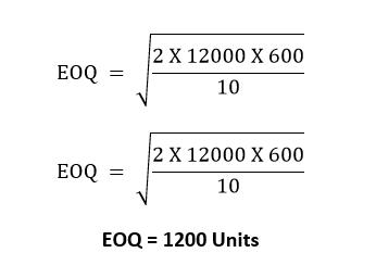 Economic Order Quantity 2